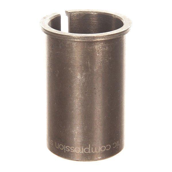 Зажимы Ethic Alu Basic Clamp BlueЗажимы для вашего самоката.Характеристики:Изготовлены из металла.<br><br>Цвет: серый<br>Тип: Зажимы