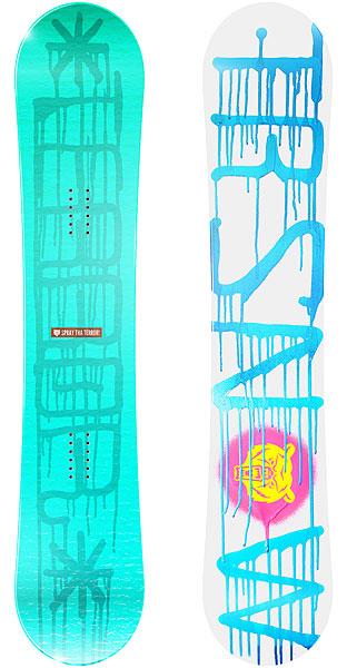 Сноуборд Terror Snow Spray BlueСноуборд Spray создан командой Terror для неутомимых райдеров, которые постоянно находятся в поиске новых спотов с жесткими условиями катания, там где ошибки уже непростительны. Трудовые будни сноубордиста сможет облегчить TRSNOW - SPRAY нанося разгромы спотам и сноу-паркам. Прогиб Reverse Camber в комбинации с мягкостью позволяет уверенно давить прессы, а спеченный неубиваемый скользяк будет служить очень долго.Характеристики:Форма Twin-Tip: симметричная геометрия доски, позволяющая кататься как в своей стойке, так и в свиче. Прогиб Reverse Camber: обратный прогиб облегчит работу над стильными прессами. Облегченный сердечник из высококачественного тополя. Верх: ламинированная поверхность с защитой от ультрафиолета. Спеченный скользяк Sintered Base: отлично впитывает парафин, менее подвержен повреждениям и быстро разгоняется.<br><br>Цвет: синий<br>Тип: Сноуборд<br>Возраст: Взрослый<br>Пол: Мужской